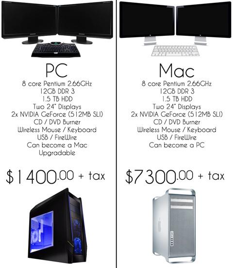 Mac o Pc?