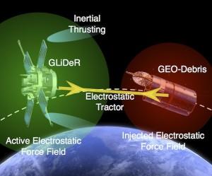 Debris-GLiDeR_2-large