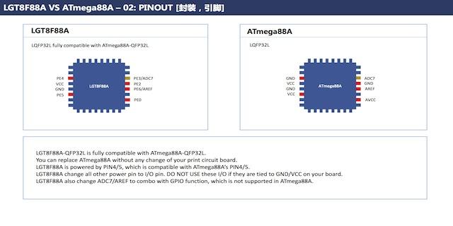 LGT8F88A-VS-ATMega88A