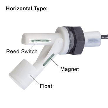 float horizontal switch