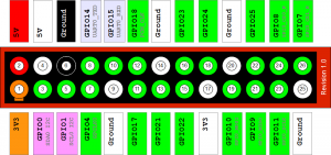 Raspberry-Pi-GPIO-Layout-Map