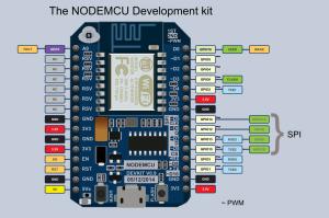 NodeMCU DevKit Board