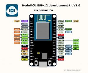 nodemcudevkit_v1-0_io
